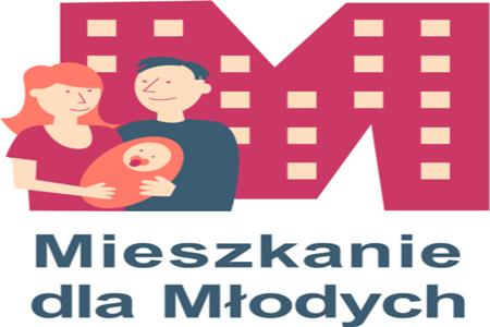 1b) kredyt z MDM